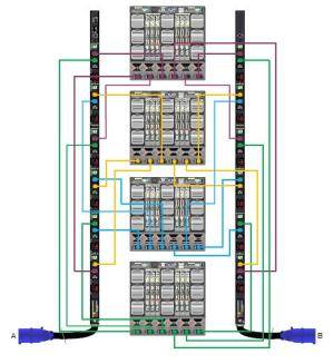 24 way IEC C13 C19 Switched PDU 3Phase Individual