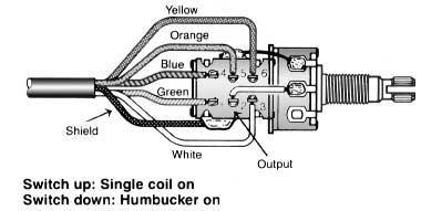Emg 89 Wiring Diagram - Wiring Diagram 2017