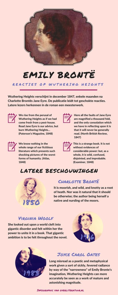 infographic receptie Wuthering Heights