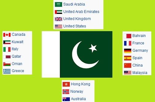 اوورسیزپاکستانیوں کے مسائل کے حل کے لیے پاکستان میں قانونی مشیر کے تقرر کو سراہا گیاہے