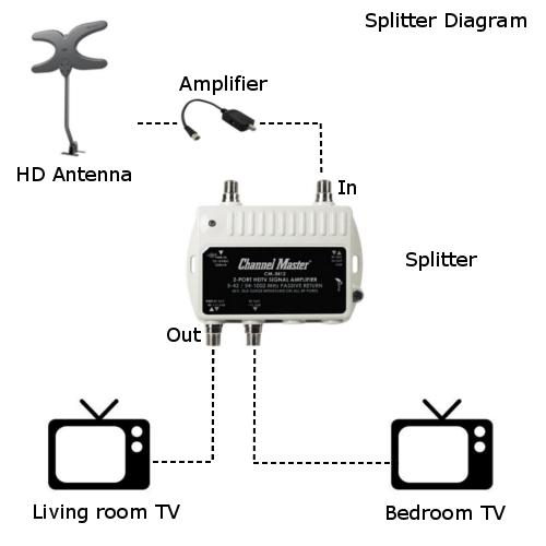 basic-splitter-diagram