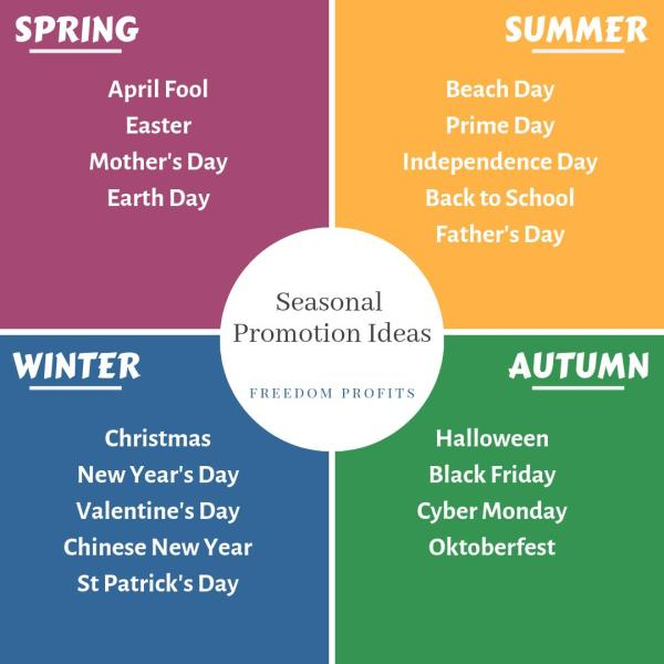 Seasonal Promotion with My Rooms