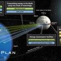 Japão: Cogita-se a construção de uma anel de painéis solares ao redor da Lua para suprir energia para a Terra 4