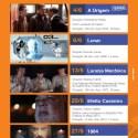 Mostra de filmes de ficção científica será realizada no Rio de Janeiro, este mês 12