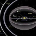 NASA detecta misteriosa parede na beira do Sistema Solar 6