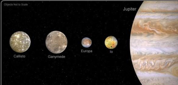 Júpiter chegará muito perto da Terra este mês - suas luas poderão ser vistas com binóculos