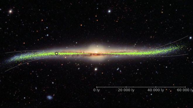 A Via Láctea é deformada e torcida, não plana