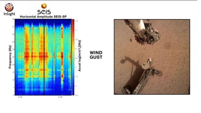NASA publica clipe de sons estranhos em Marte