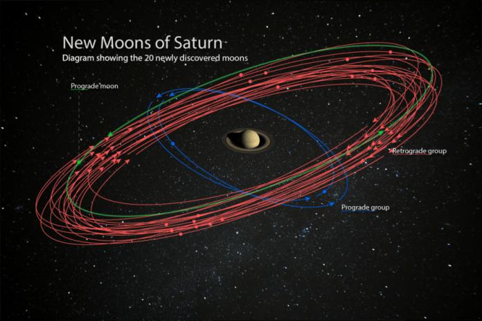 20 novas luas são descobertas ao redor de Saturno