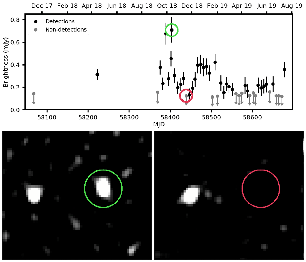 Sinal de rádio misterioso da constelação Ara intriga astrônomos