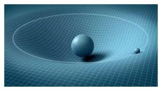 Nave triangular - gravidade.