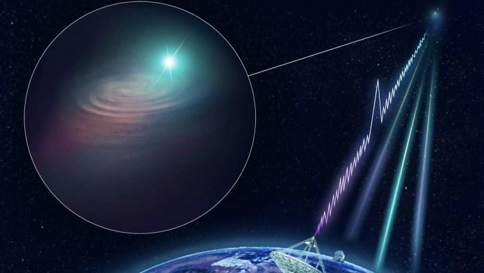Os sinais misteriosos vindos do espaço estão de volta nas notícias