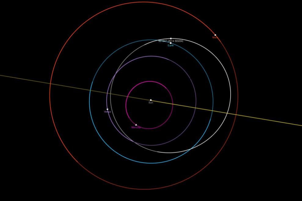 """Enorme asteroide passará """"próximo"""" da Terra hoje, dia de Natal"""
