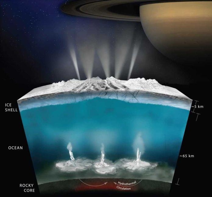Há mundos aquáticos em toda parte, mas eles são impossíveis de investigar