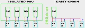 Isolated Power Supply Versus Daisy Chain
