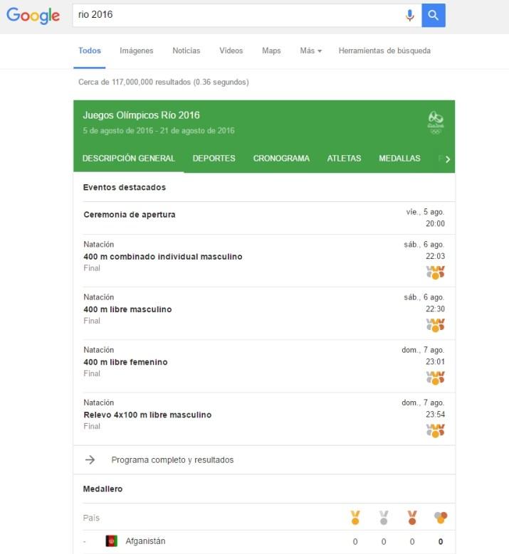 Rio Google 2016
