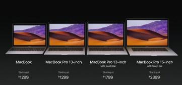 Precios MacBook