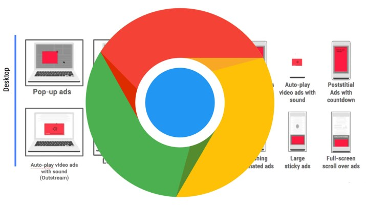 Bloqueo anuncios Chrome