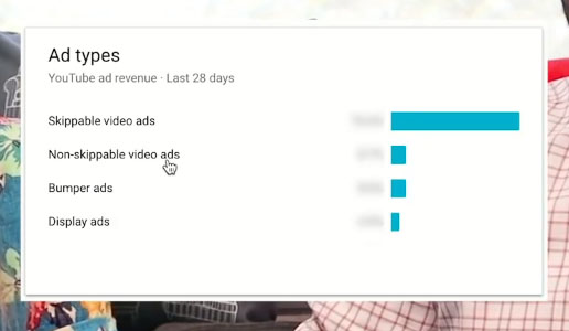 Seguimiento anuncios youtube