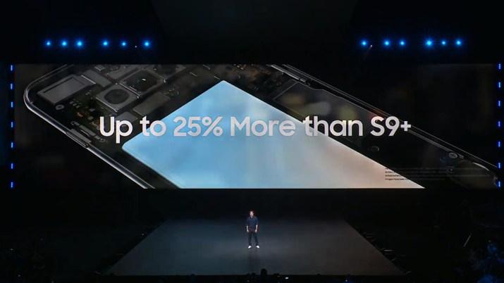 Batería Galaxy S10+