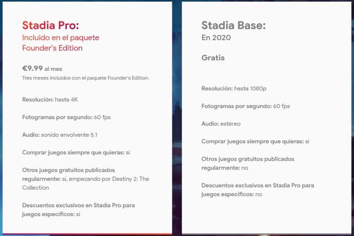 Diferencias Stadia Pro Stadia Base