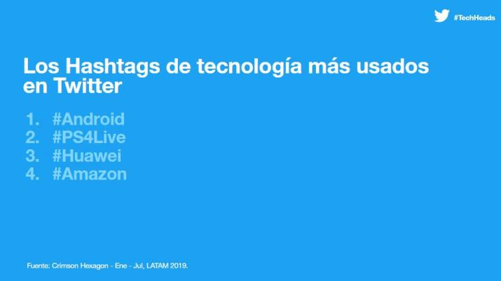 Hashtag tecnologia Twitter