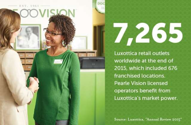 The market intelligence of Luxottica provides a big advantage over the Pearle Vision competition.