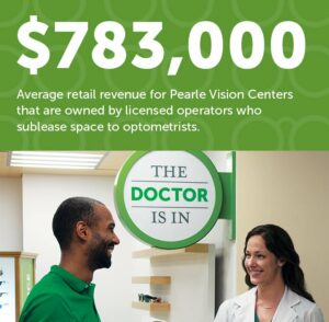 $783,000 - average retail revenue for Pearle Vision Centers that are owned by licensed operators who sublease space to optometrists