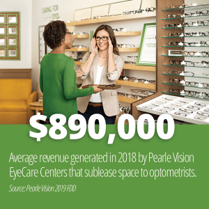 Pearle Vision licensed owners had $890,000 average retail sales in 2018 per 2019 FDD Item 19.