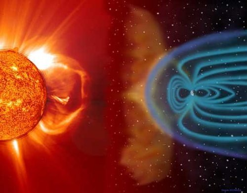 Geomagnetic Disturbances & MS
