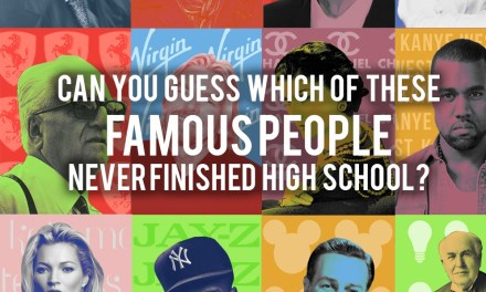 Can You Guess Which of These Successful People Never Completed High School?