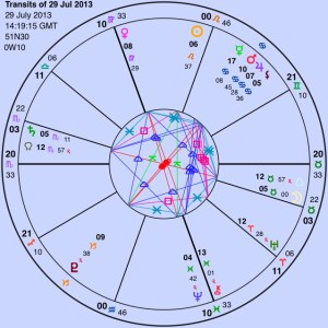 Astrology of Now: The Star of David
