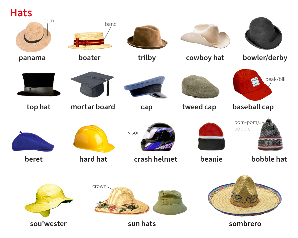 Hat Noun Definition Pictures Pronunciation And Usage Notes Oxford Advanced Learner S Dictionary At Oxfordlearnersdictionaries Com