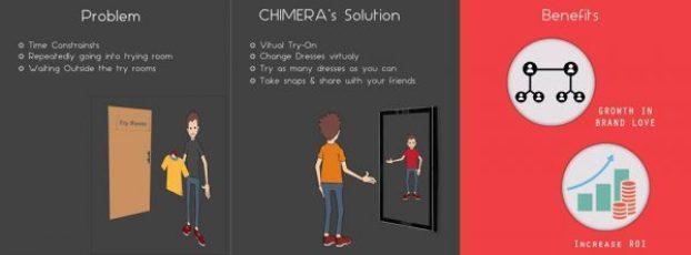 chimera virtual 2