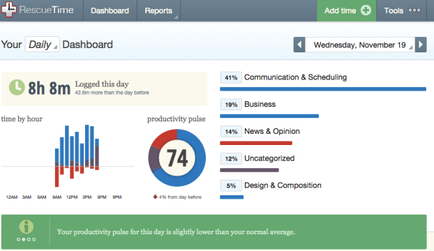 rescuetime-your-daily-dashboard