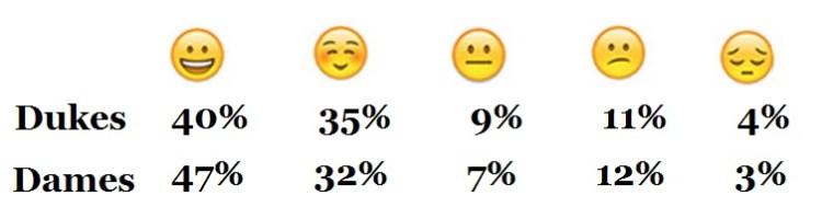 irish sexual satisfaction statistics