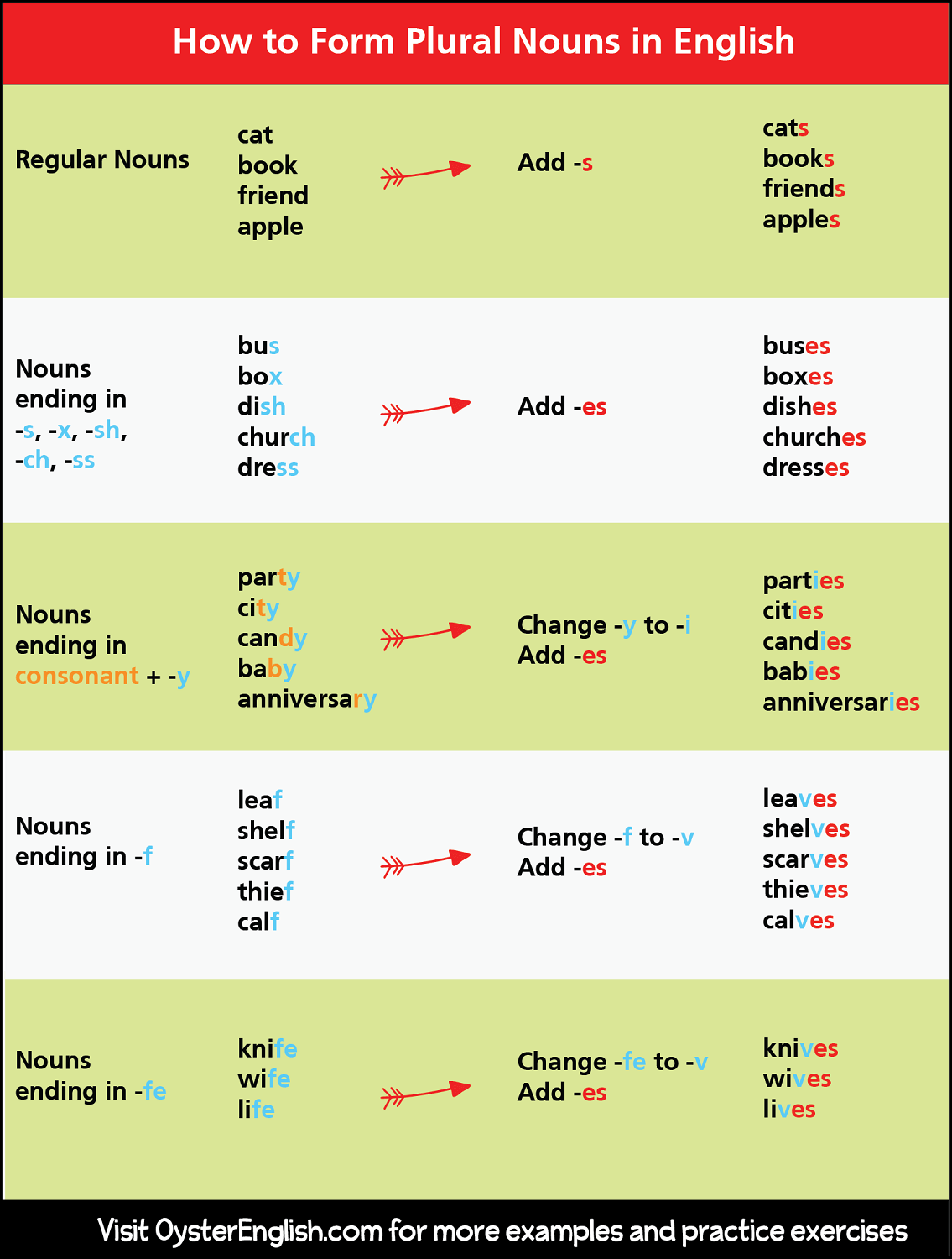5 Letter Words Beginning With D And Ending With R