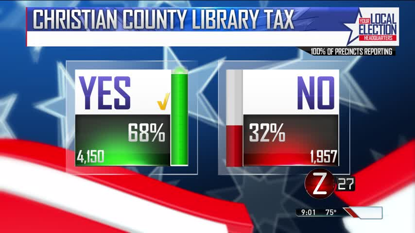 Christian County Approves Library Tax_41926036