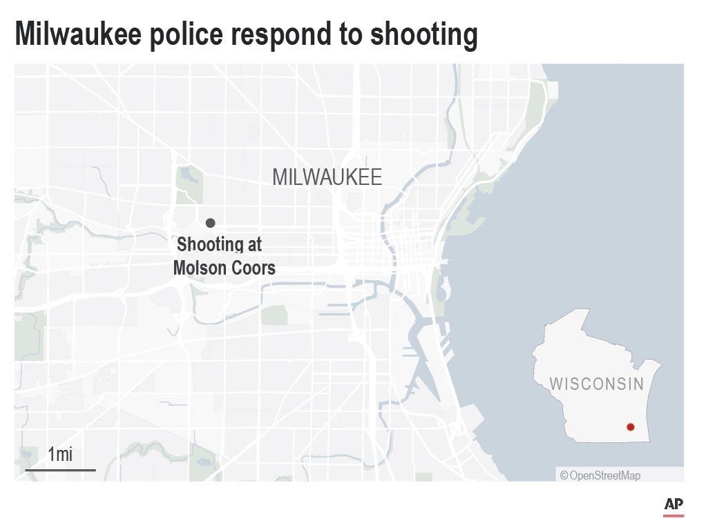 Milwaukee Shooting