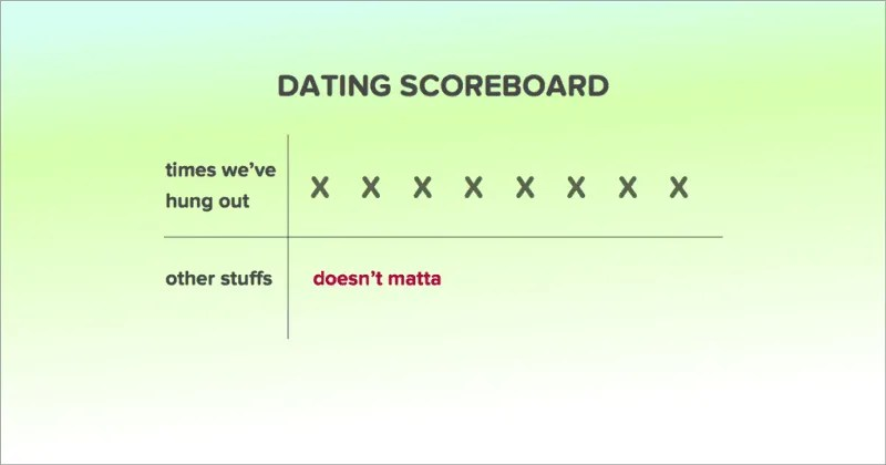 online-dating-metric-scoreboard