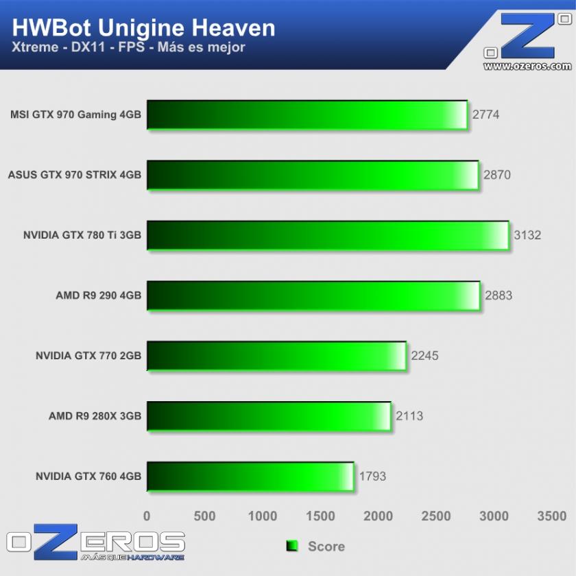 Heaven-Extreme