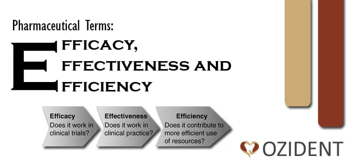 Pharmaceutical Terms: Efficacy, Effectiveness and Efficiency