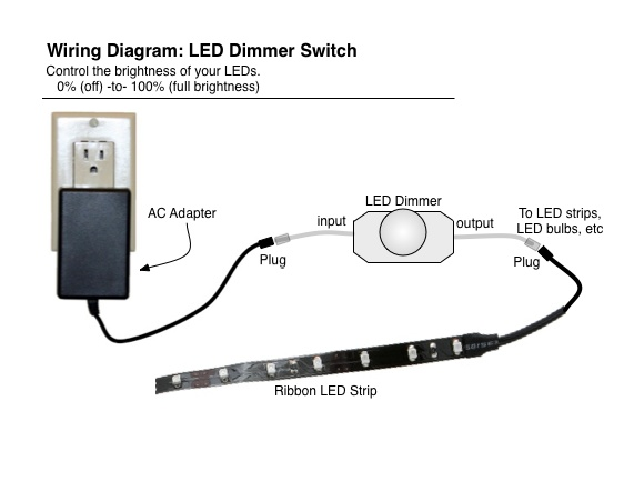 12 volt light switch wiring diagram wiring diagram two way light switch wiring diagram also toggle image 12v
