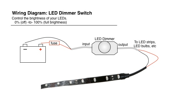 wiring diagram for led strip lights wiring image wiring diagram led strip lights wiring image on wiring diagram for led strip lights