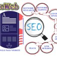 SEO-digital-marketing-strategy