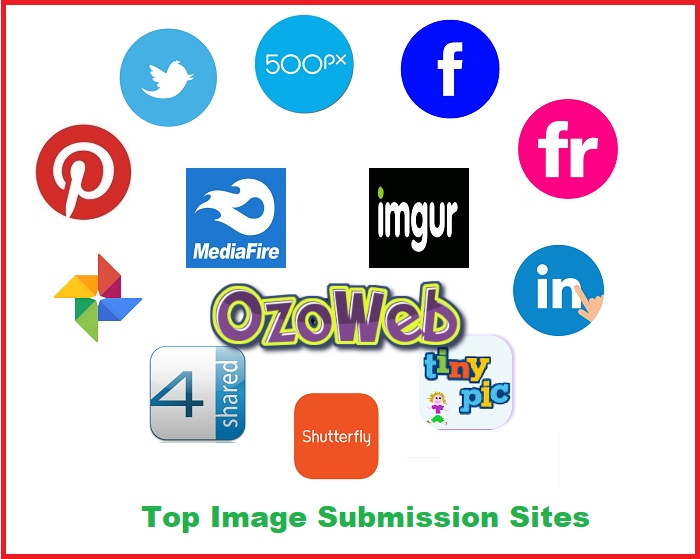 Image-submission sites