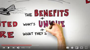 Ein Whiteboard Video – diese Form kennen viele wohl aus ihren persönlichen Recherchen. Professionell erstellt, aber dennoch simpel und auf den Punkt. Als Format ist es jedoch oft nicht mehr abwechslungsreich genug für den heutigen Lerner (Science of Persuasion:, https://www.youtube.com/watch?v=cFdCzN7RYbw)