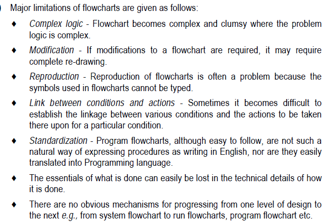 limitations of flowchart