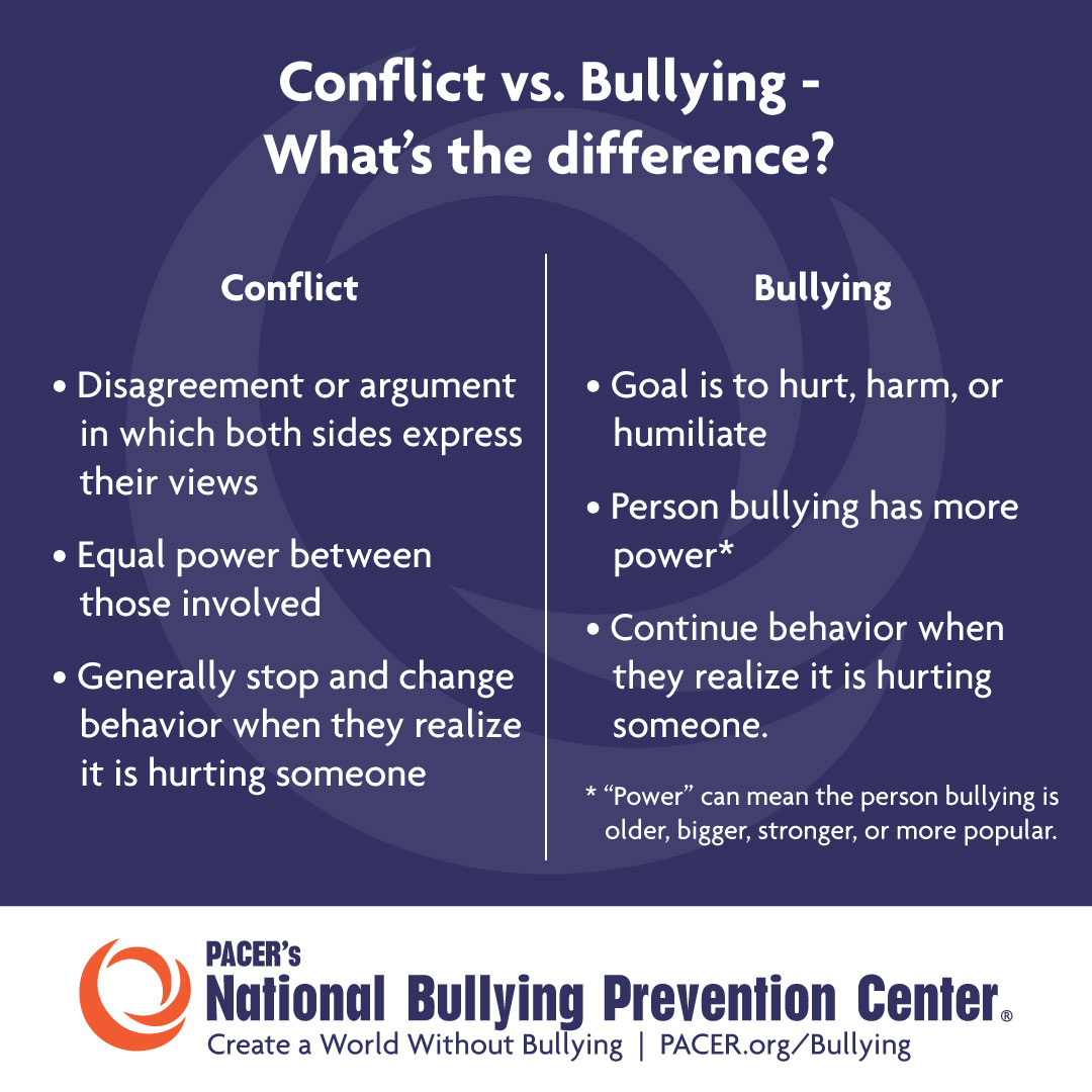 Bullying Definition For Kids
