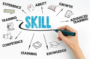 Pace Staffing - Skills Assessment